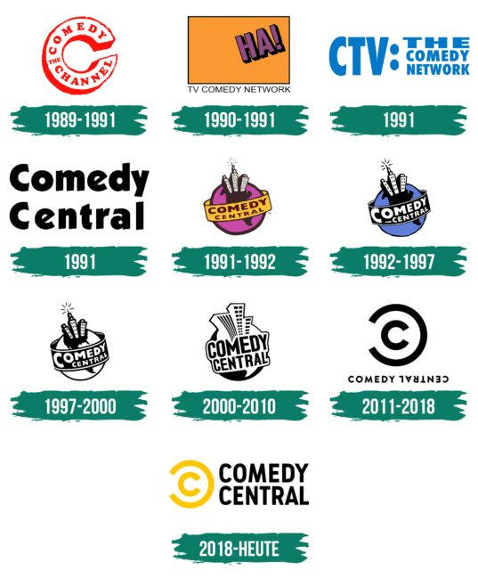 Comedy Central Logo Geschichte