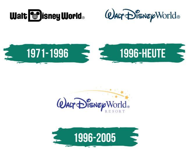 Disney World Logo Geschichte