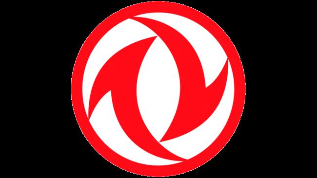 Dongfeng Motor (1969-Heute)
