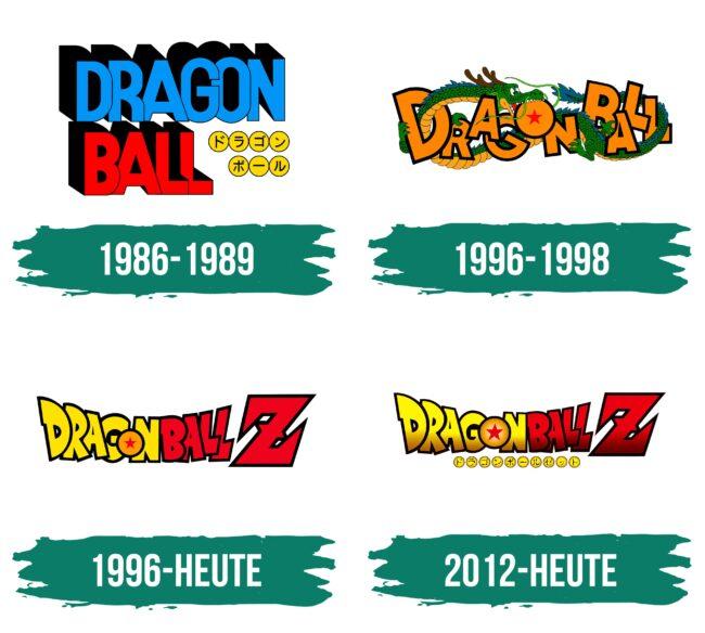 Dragon Ball Logo Geschichte