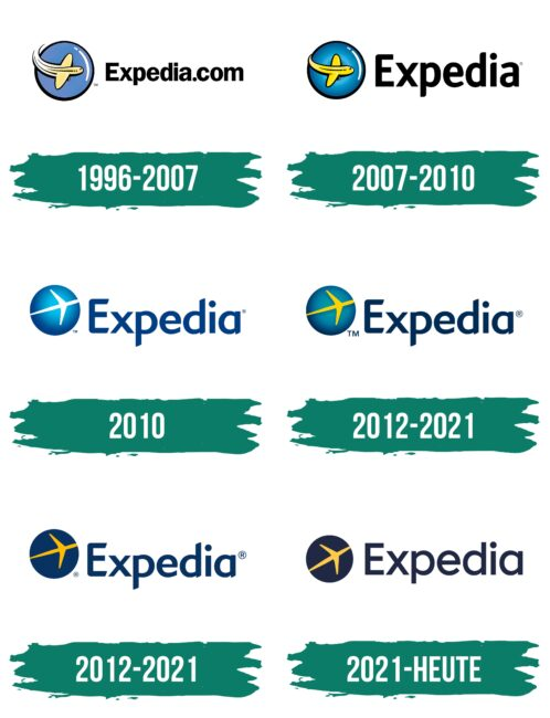 Expedia Logo Geschichte