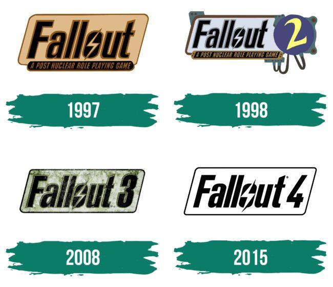Fallout Logo Geschichte