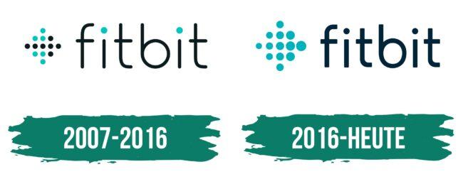 Fitbit Logo Geschichte