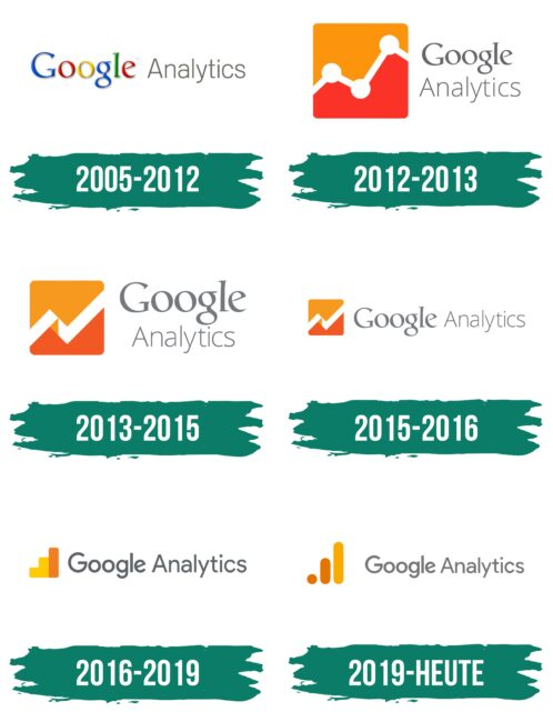 Google Analytics Logo Geschichte