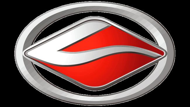 Landwind (2002-Heute)