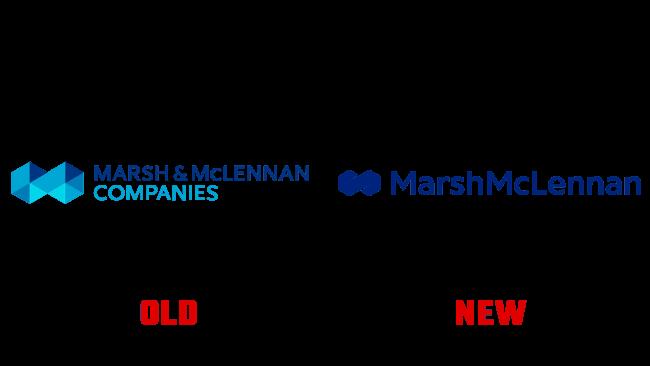 Marsh und McLennan Alte und Neue Logo