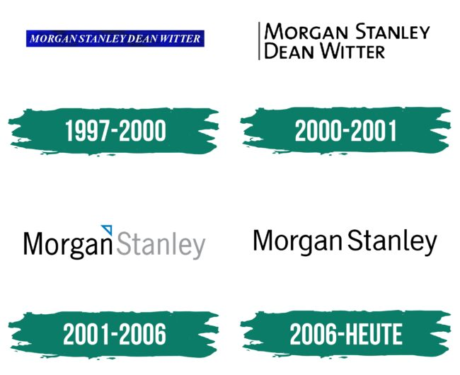 Morgan Stanley Logo Geschichte