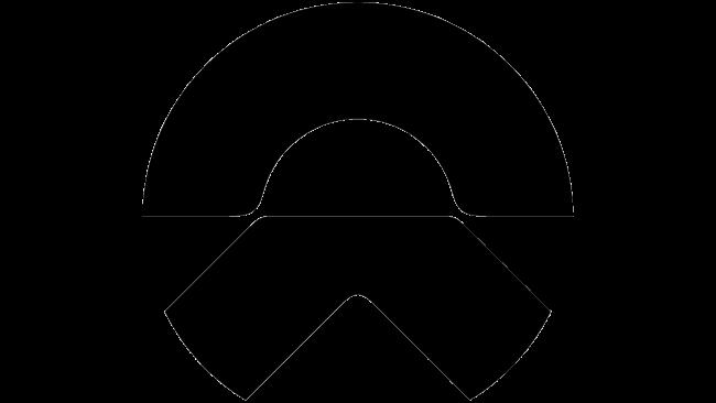 NIO (2014-Heute)