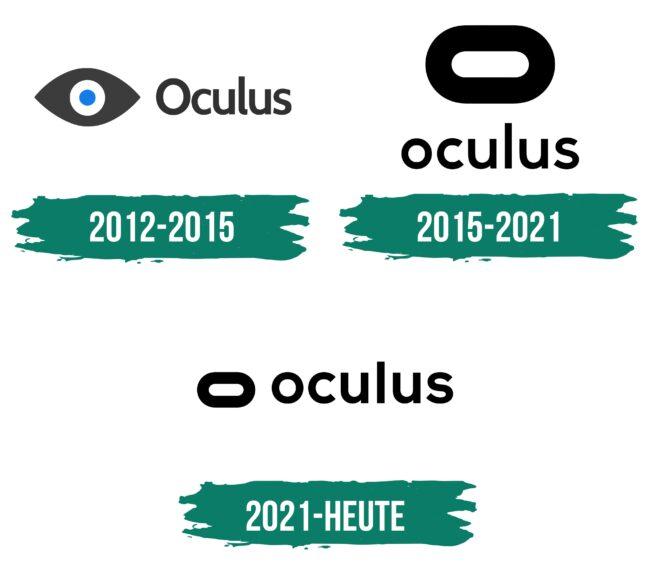 Oculus Logo Geschichte