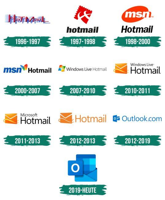 Outlook Logo Geschichte