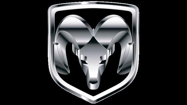 RAM (2010-Heute)