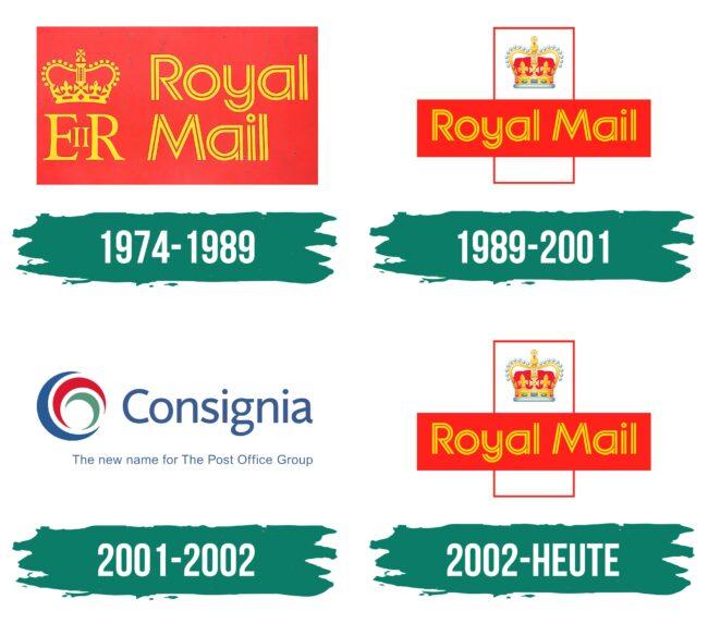Royal Mail Logo Geschichte
