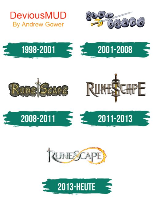 RuneScape Logo Geschichte