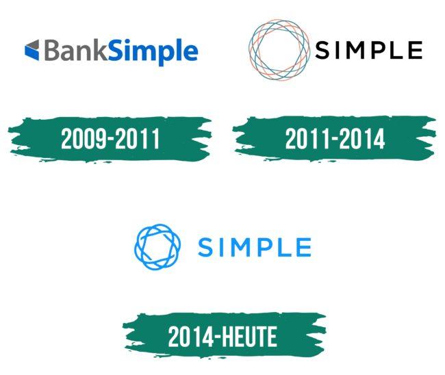 Simple Logo Geschichte