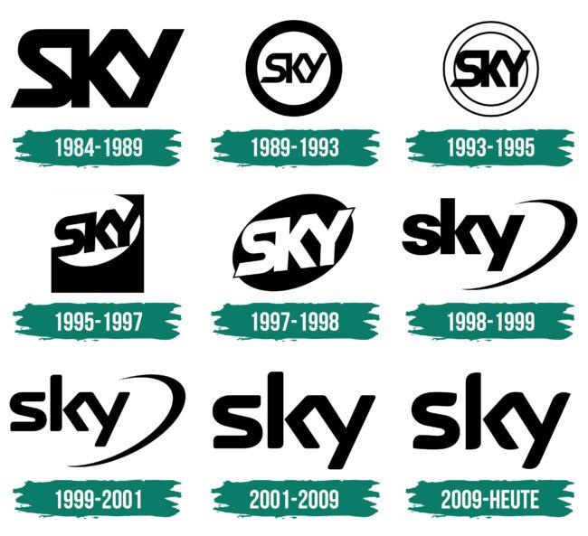 Sky Logo Geschichte