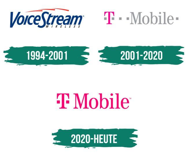 T-Mobile (US) Logo Geschichte