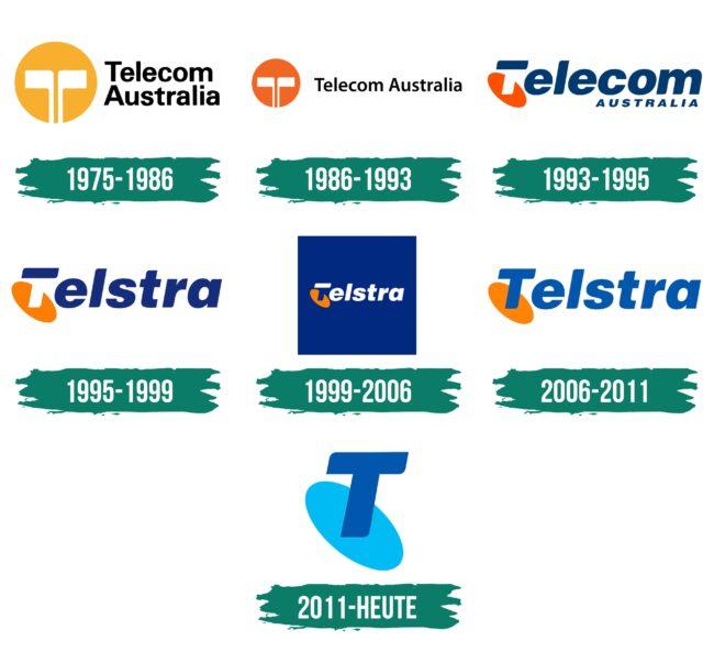 Telstra Logo Geschichte