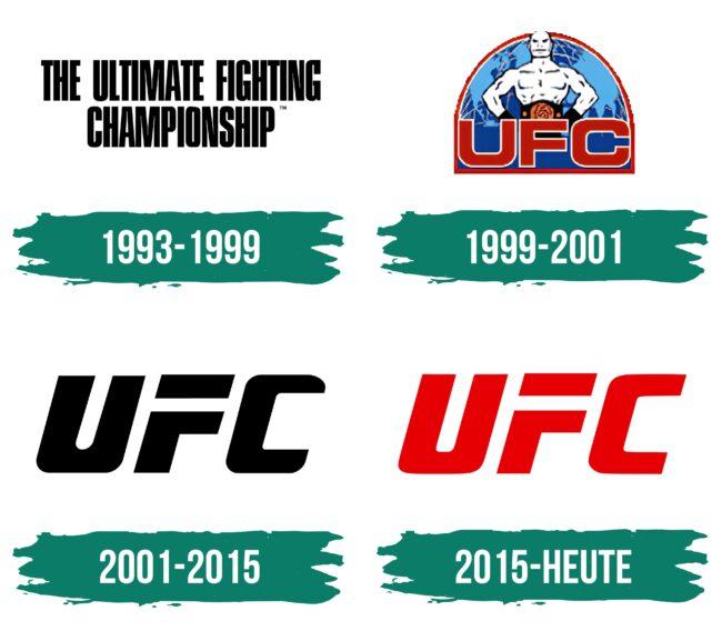 UFC Logo Geschichte