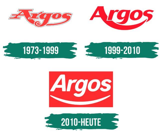 Argos Logo Geschichte