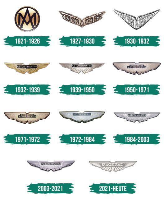 Aston Martin Logo Geschichte