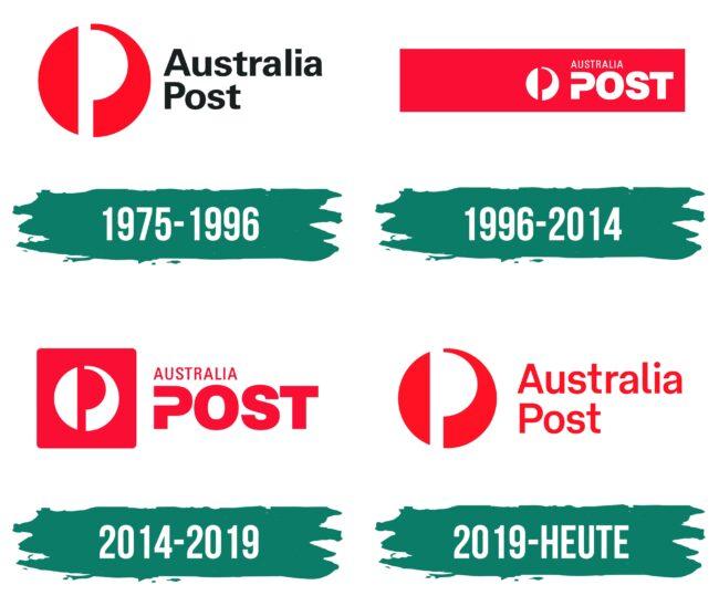 Australia Post Logo Geschichte