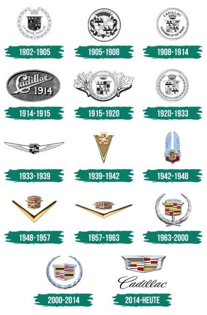 Cadillac Logo Geschichte