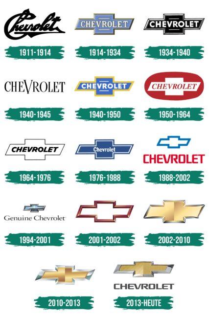 Chevrolet Logo Geschichte