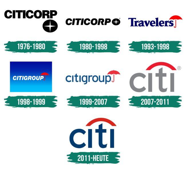 Citigroup Logo Geschichte