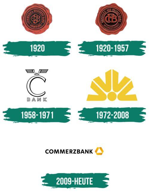 Commerzbank Logo Geschichte