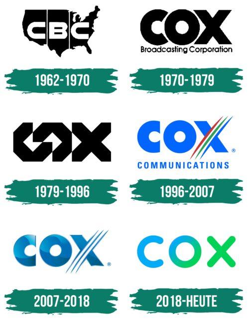 Cox Logo Geschichte