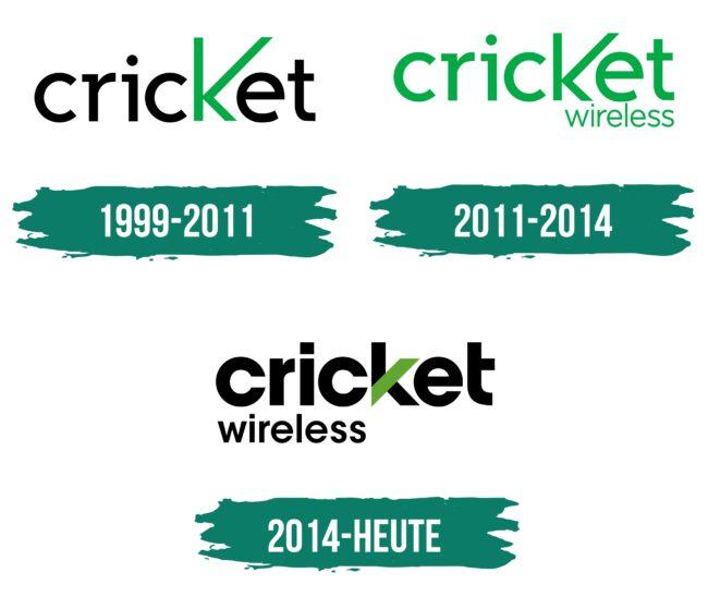 Cricket Wireless Logo Geschichte