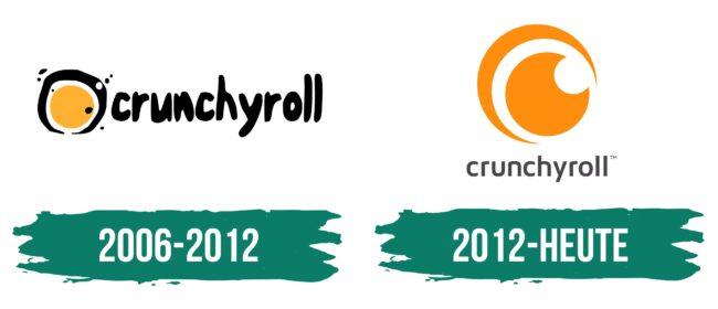 Crunchyroll Logo Geschichte
