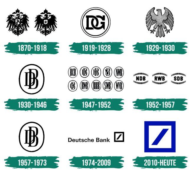 Deutsche Bank Logo Geschichte