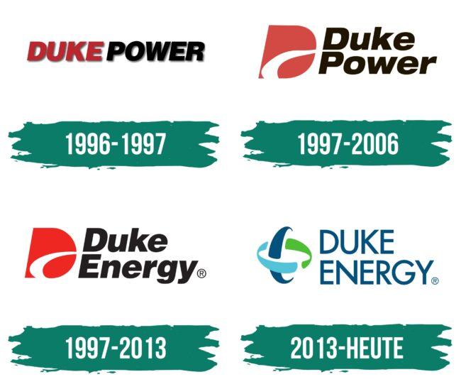 Duke Energy Logo Geschichte