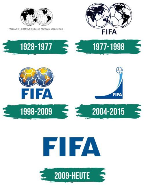 FIFA Logo Geschichte
