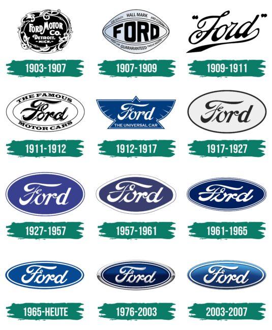 Ford Logo Geschichte