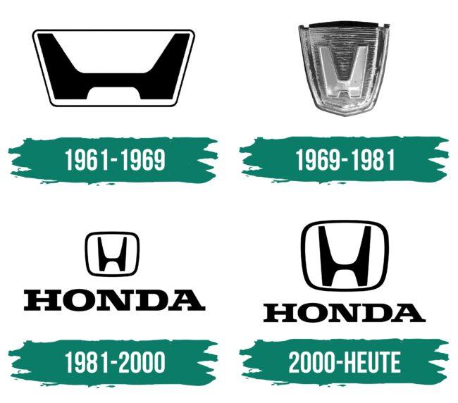 Honda Logo Geschichte