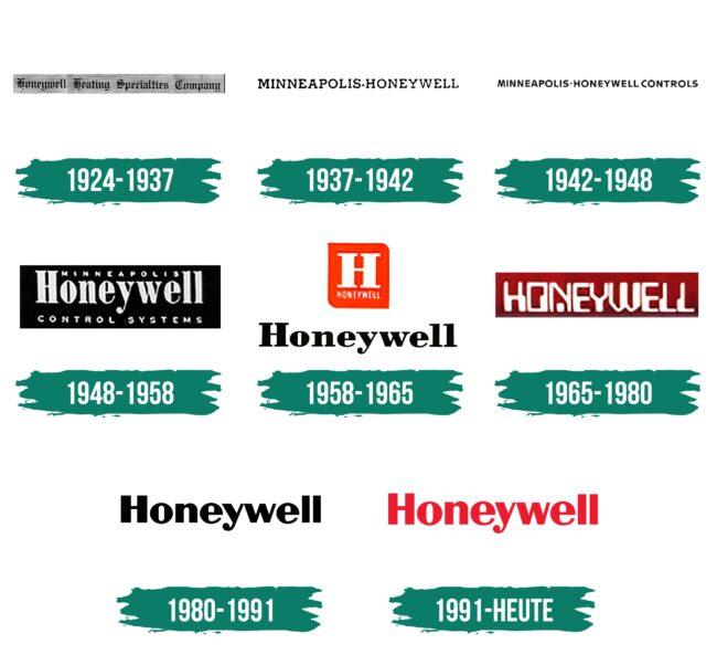Honeywell Logo Geschichte