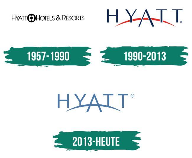 Hyatt Logo Geschichte
