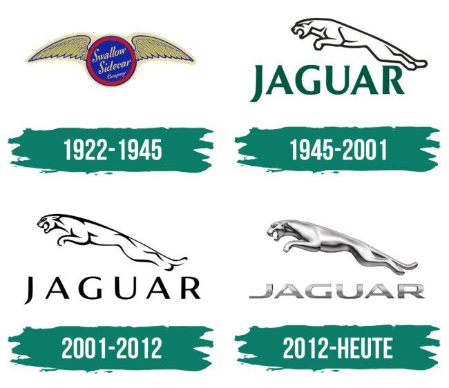 Jaguar Logo Geschichte