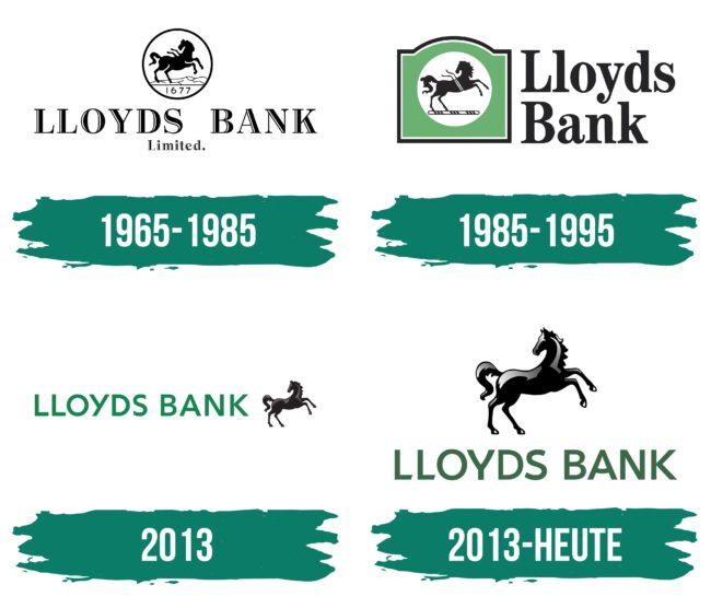 Lloyds Bank Logo Geschichte