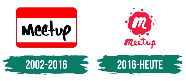 Meetup Logo Geschichte