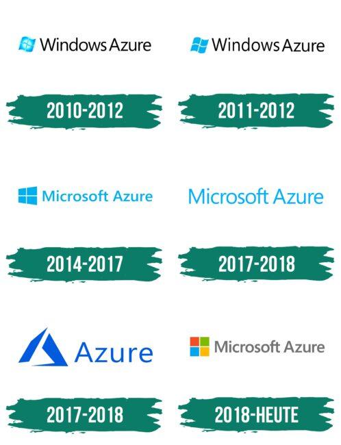 Microsoft Azure Logo Geschichte