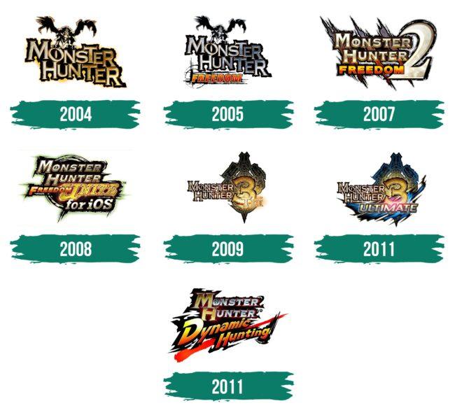 Monster Hunter Logo Geschichte