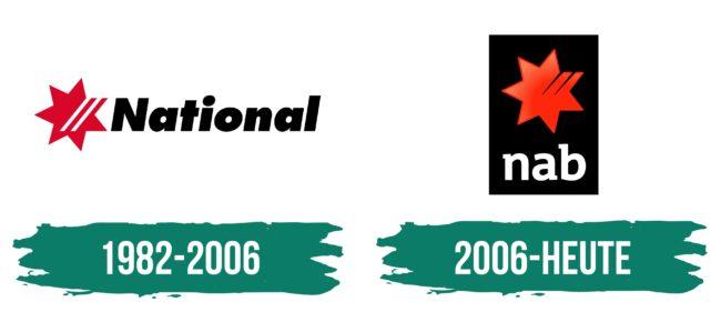 NAB Logo Geschichte