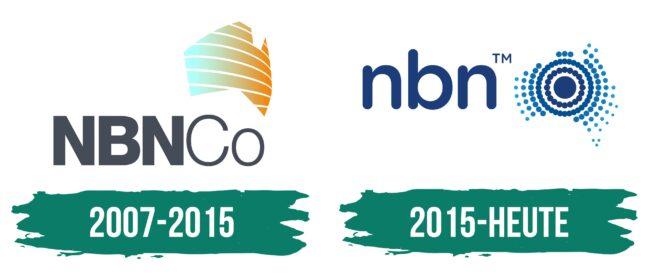 National Broadband Network Logo Geschichte
