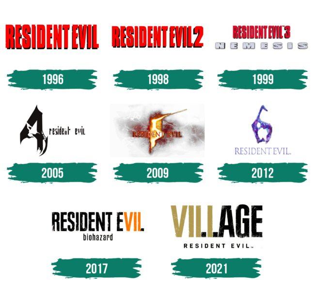 Resident Evil Logo Geschichte