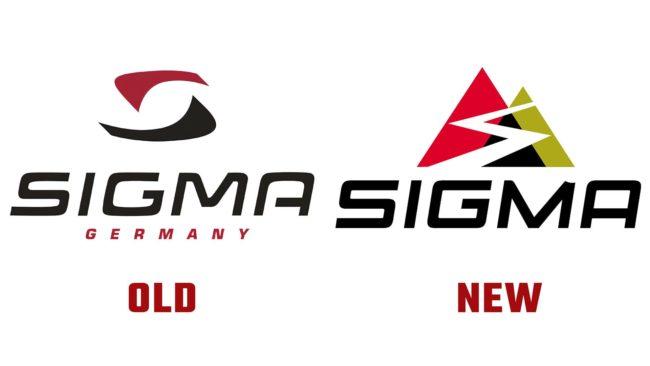 Sigma Neues und Altes Logo (Geschichte)