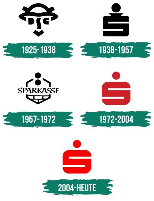 Sparkasse Logo Geschichte