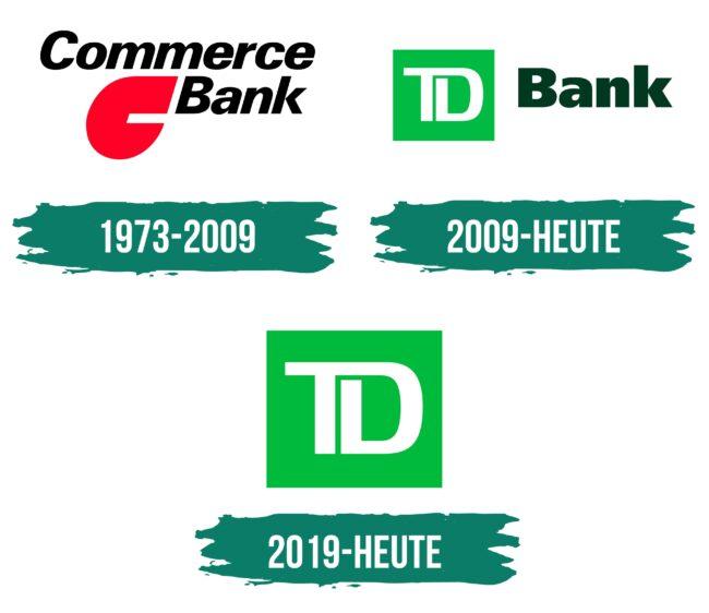 TD Bank Logo Geschichte